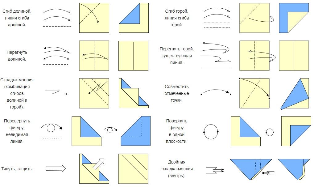 Общепринятые-универсальные схемы-для-оригами