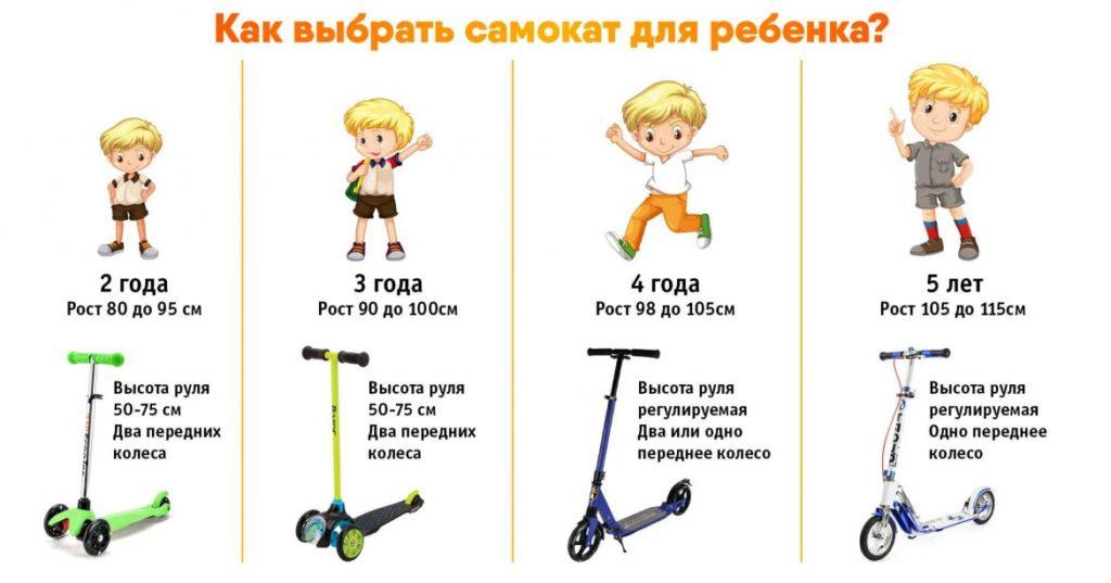 высота-руля-самокат-для-ребенка