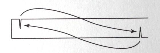 вертушка-как-совместить