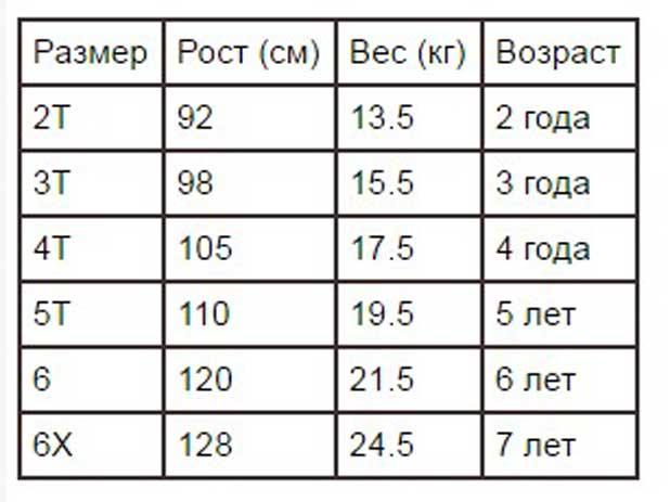 таблица-размеров-по-возрасту-размер-рост