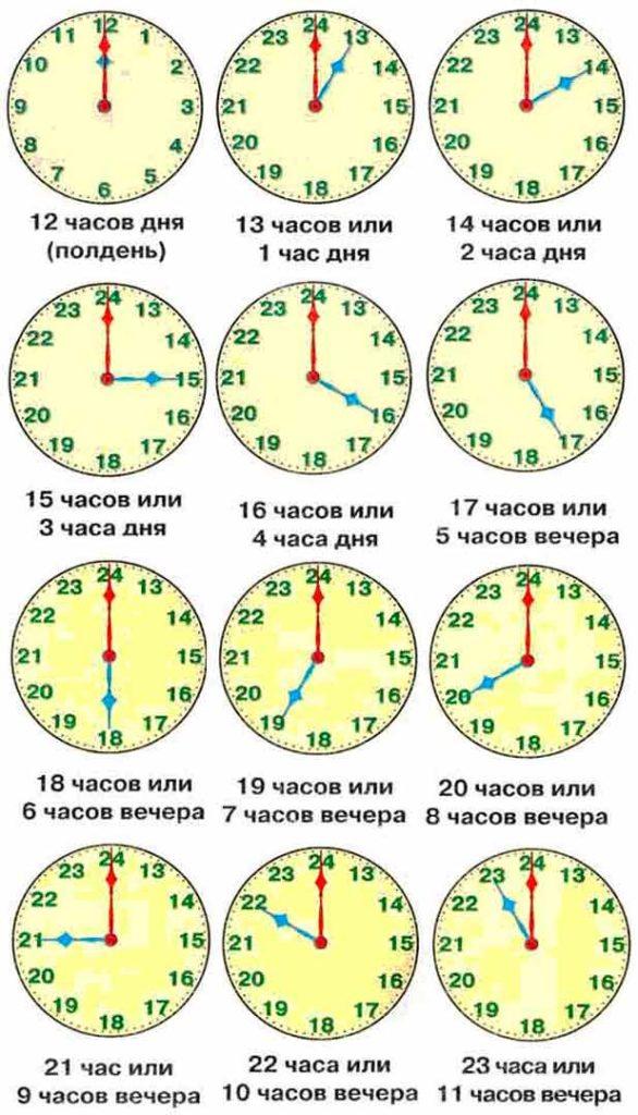 учим-время-по-часам